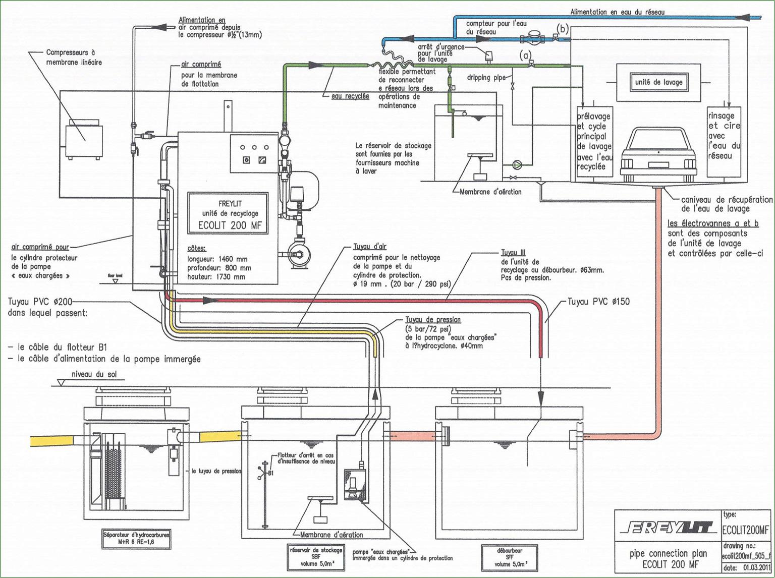 stations de recyclage de l 39 eau de france lavage system. Black Bedroom Furniture Sets. Home Design Ideas